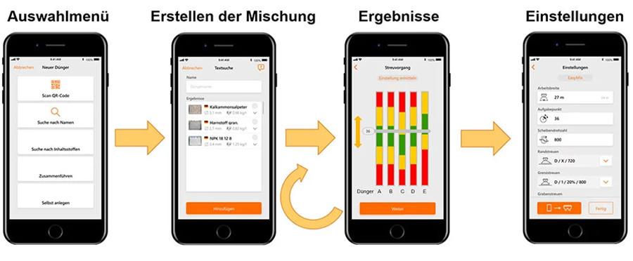 Додаток EasyMix (джерело: agritechnica.com)