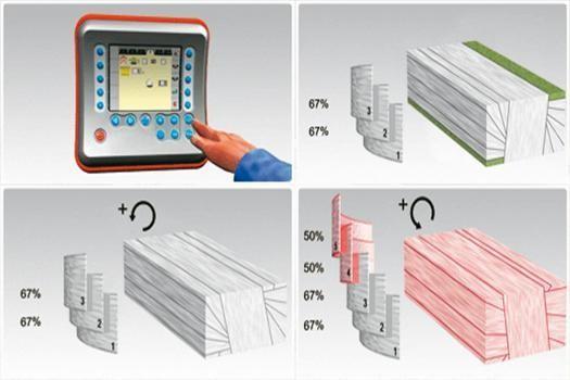 Принцип обмотування тюка з допомогою технології Kuhn IntelliWrap
