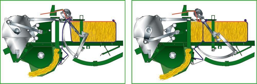 Схема роботи системи вузлозв'язувачів