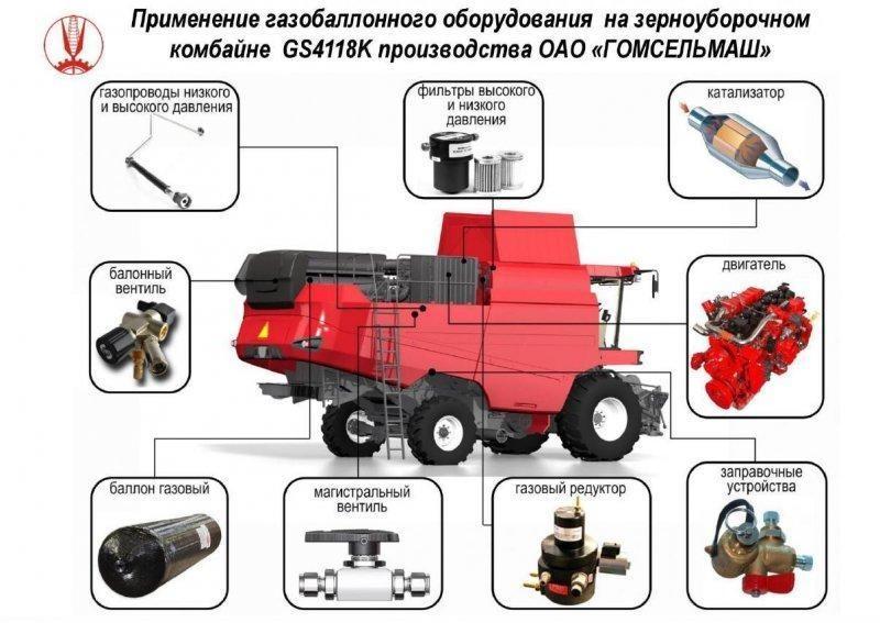 Схема застосування газобалонного обладнання на зернозбиральному комбайні «Палессе GS4118К» виробництва ВАТ «Гомсельмаш»